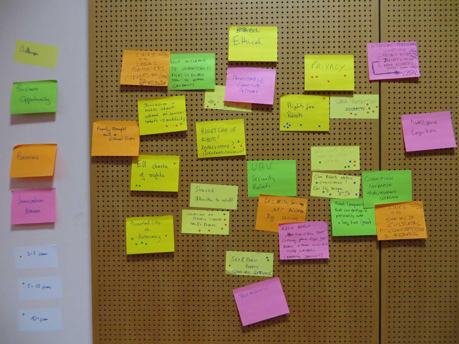 Beim Brainstorming zu ethischen Problemen der Robotik kamen dann doch einige Ideen zusammen.