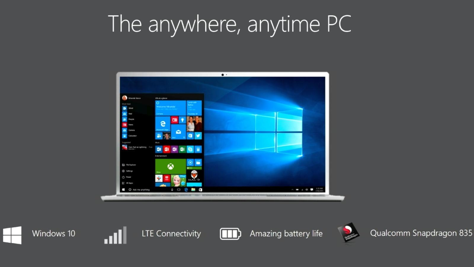 Microsoft Always Connected PC