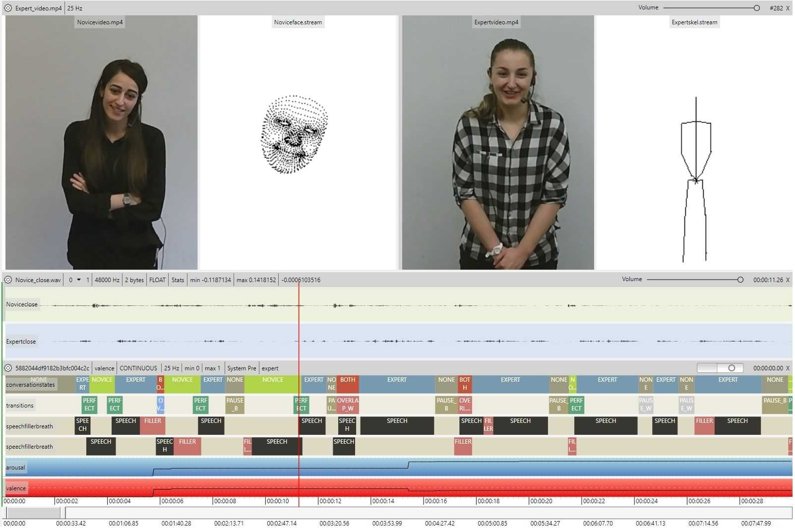 Mehrkanal-Signal-Klassifikation ermöglicht die Erkennung affektiver Signal-Sequenzen in Echtzeit