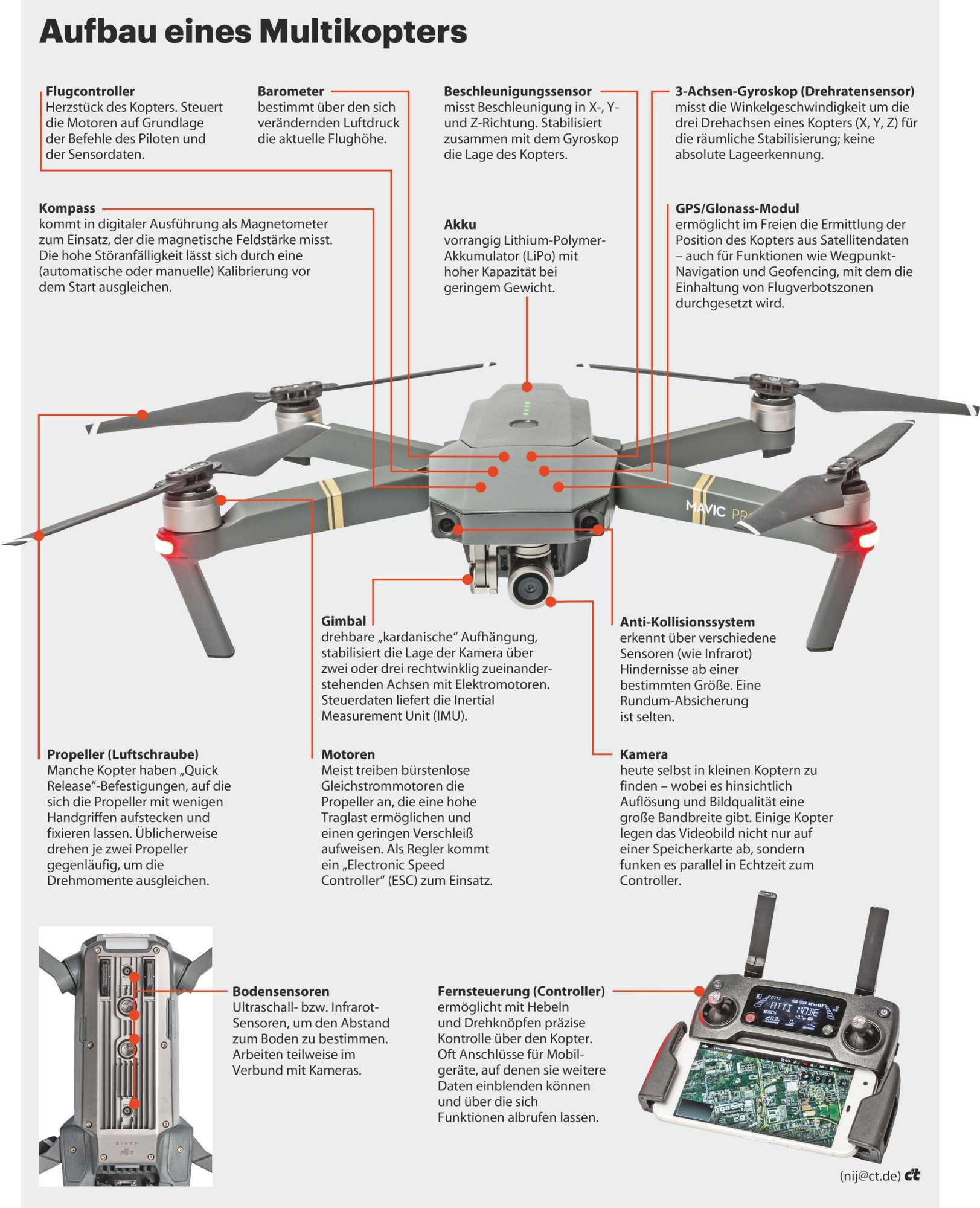 Aufbau einer Drohne