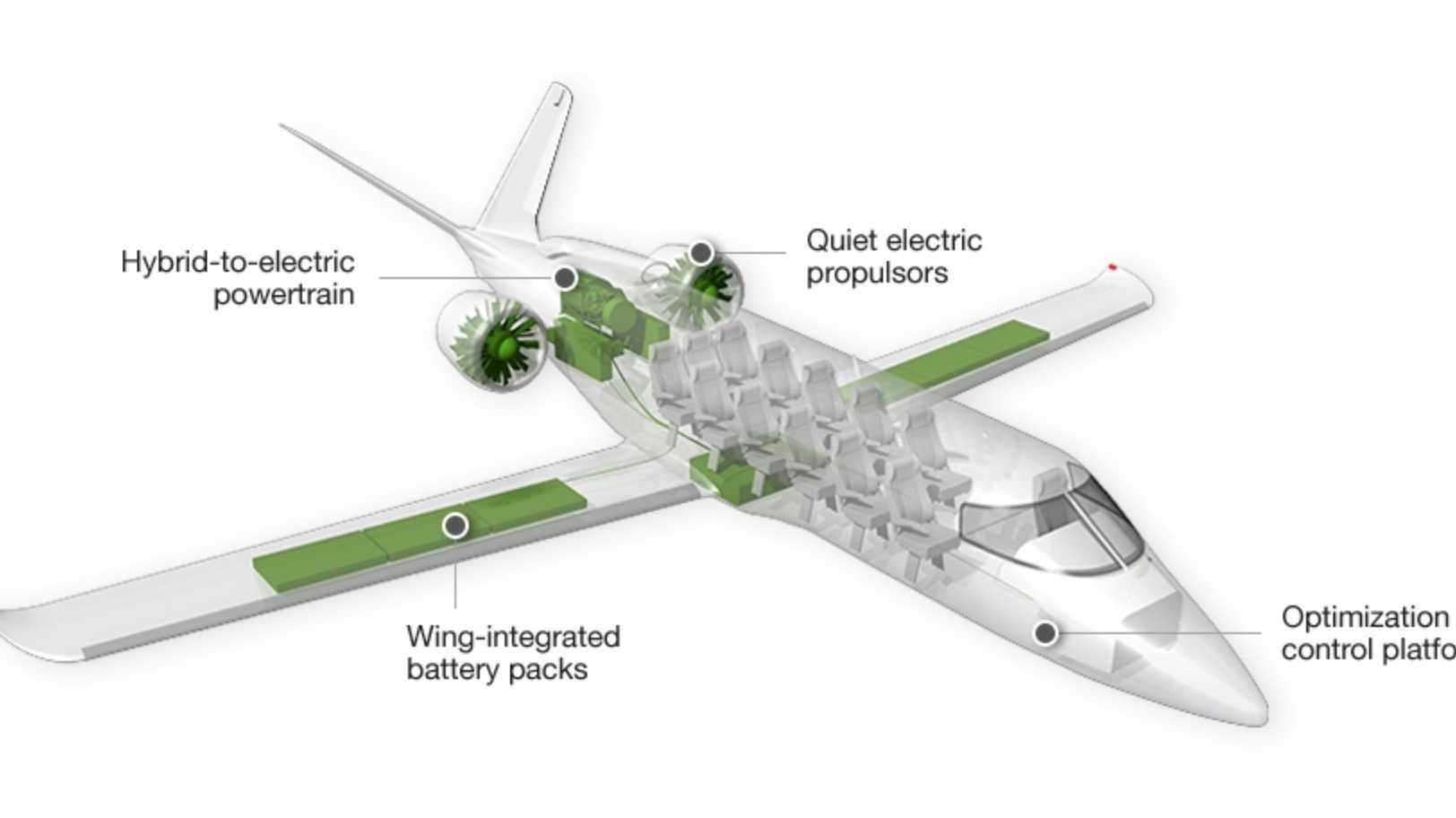 Zunum will Elektro-Hybrid-Flugzeug 2022 auf den Markt bringen