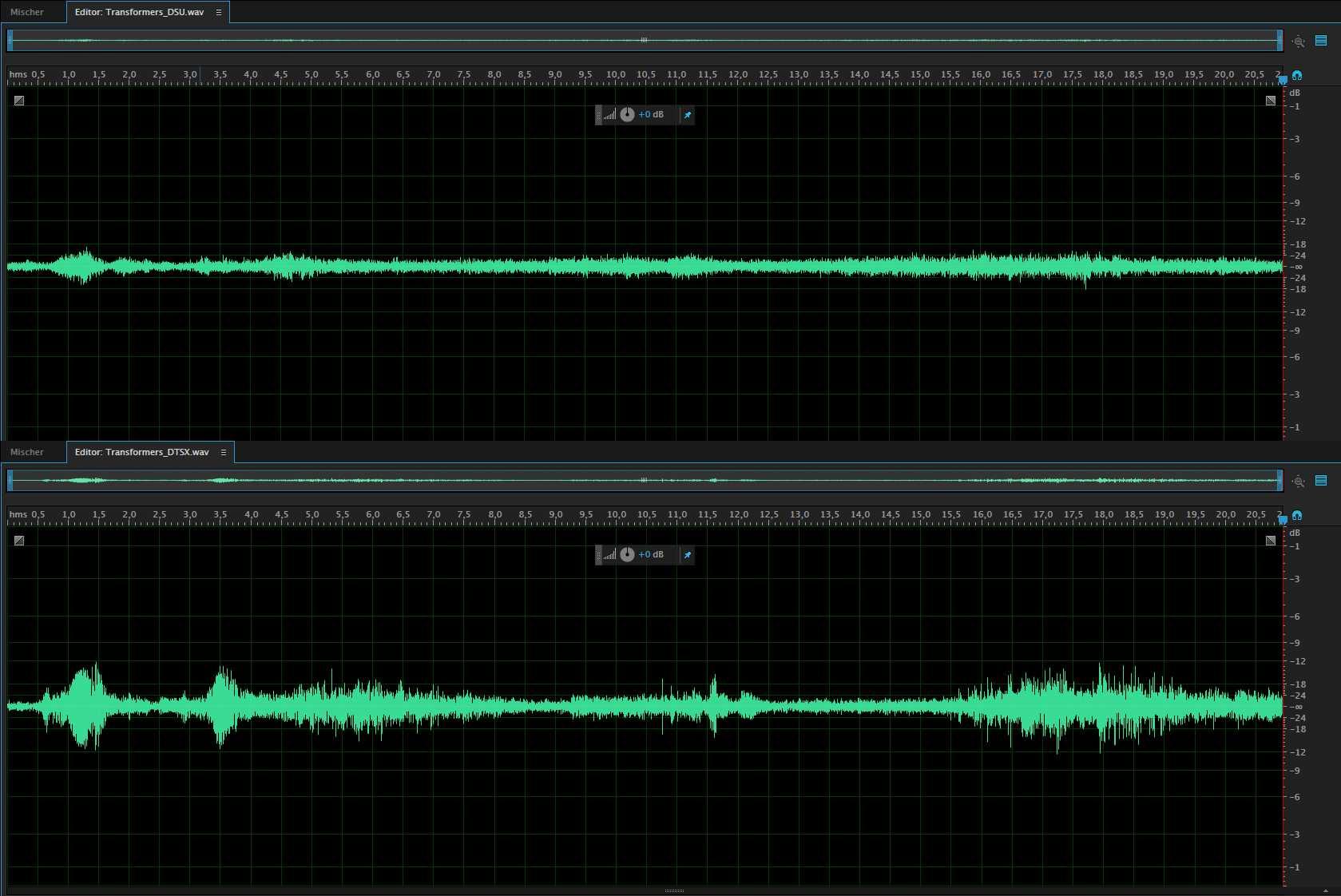 """Upmixer im Vergleich: DTS:X Neural (unten) fügt der Anfangsszene von """"Transformers: Ära des Untergangs"""" wesentlich mehr Effekte hinzu als Dolbys DSU, wie die Wellenform des linken hinteren Höhenkanals zeigt."""