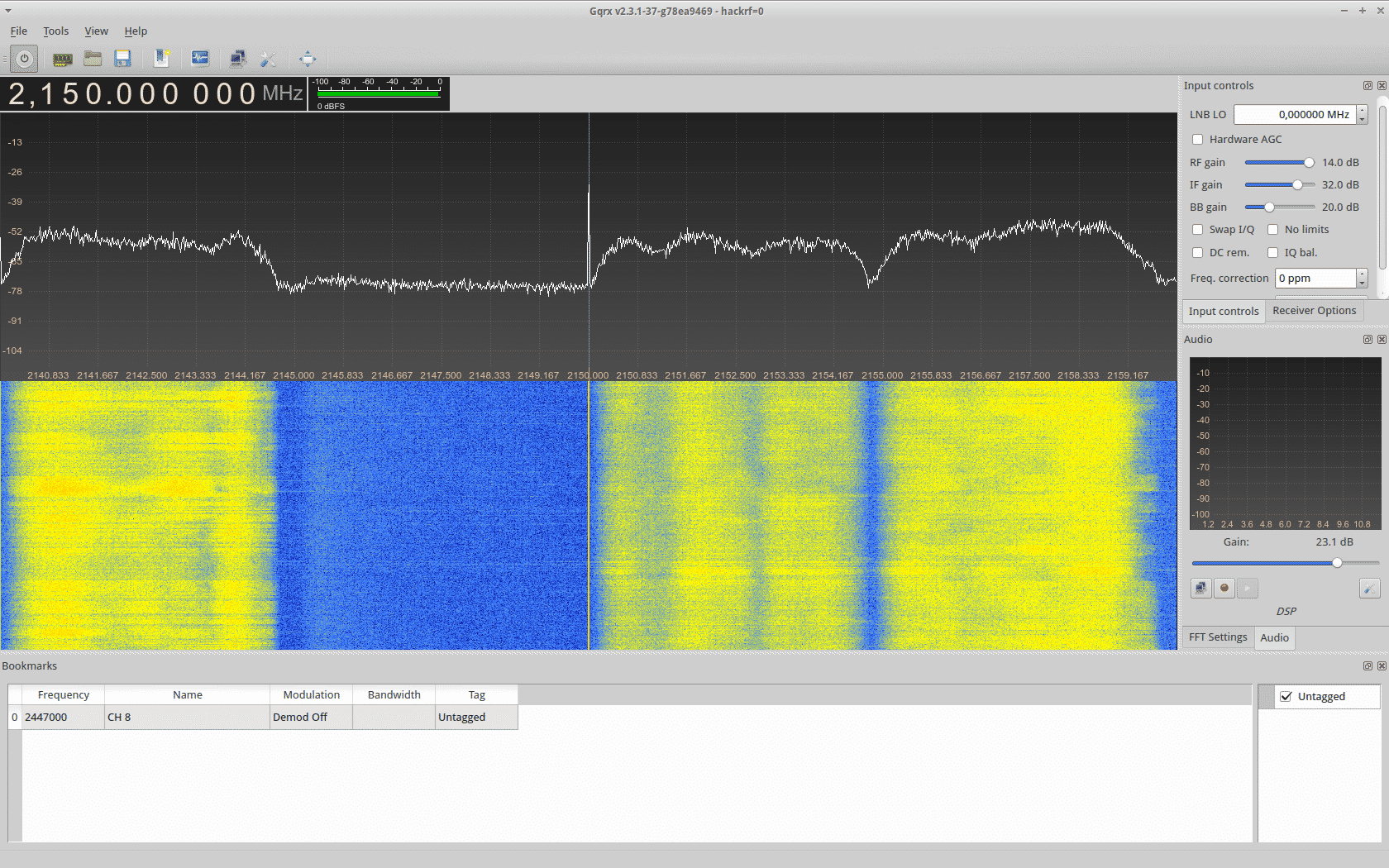 UMTS-Signale bei 2,15 GHz