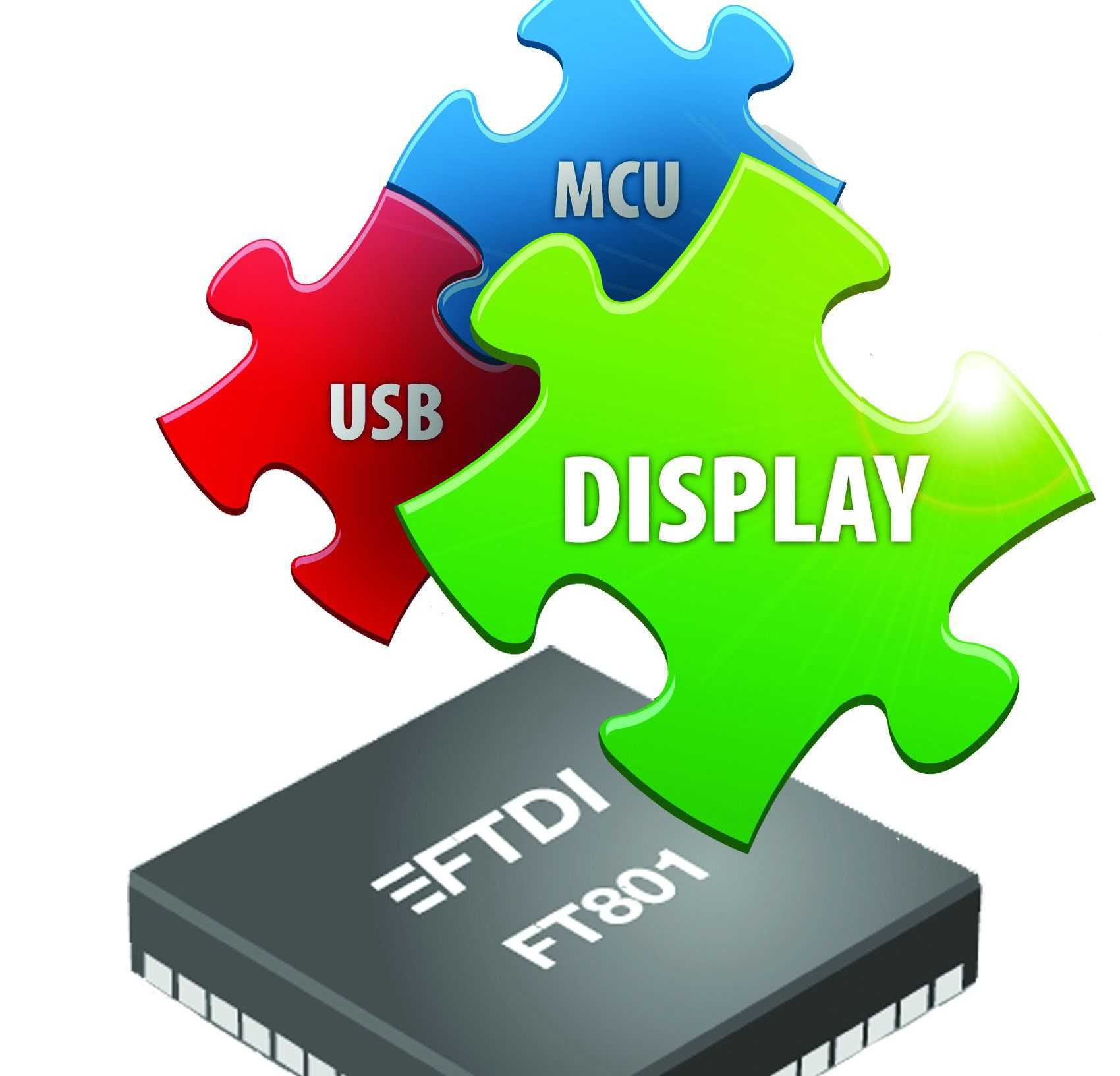 EVE-Grafik von FTDI jetzt für kapazitive Touchscreens