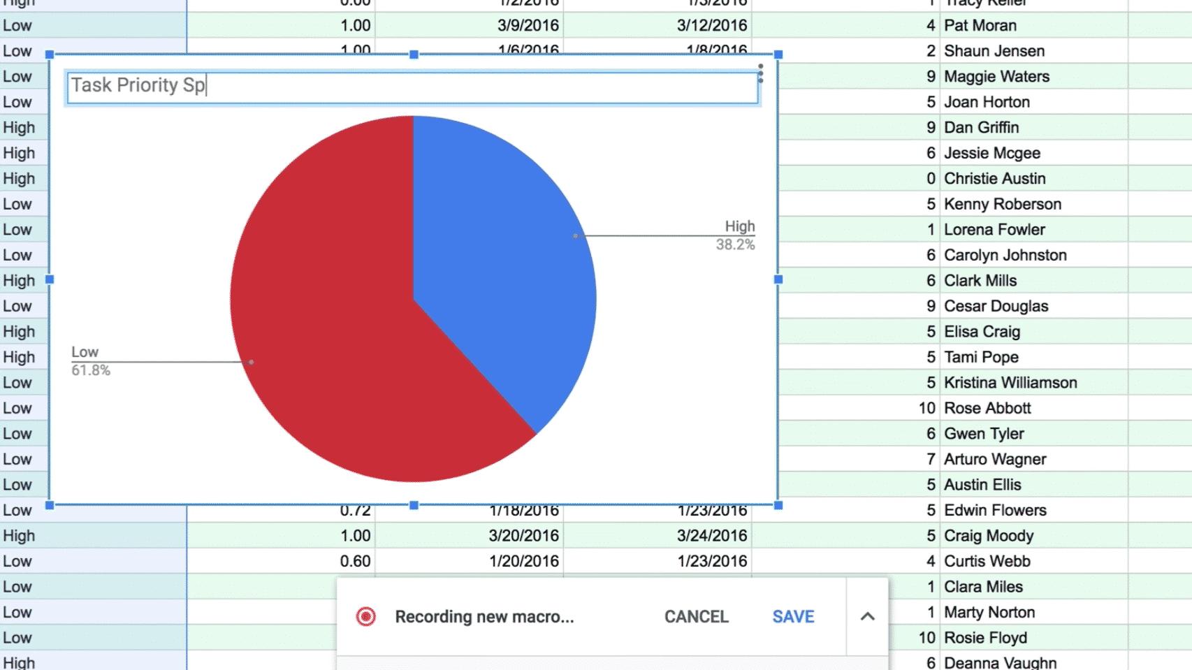 Automatisierung: Google Tabellen unterstützt Makros