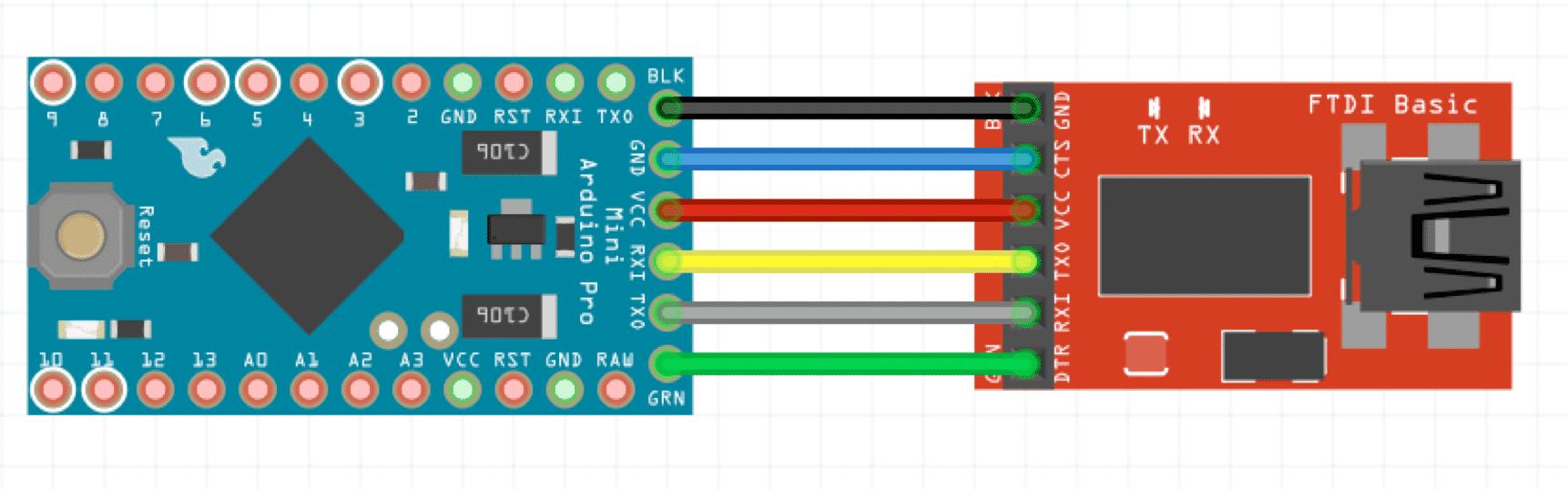 Pro Mini mit Anschluss an FTDI-Breakout-Modul