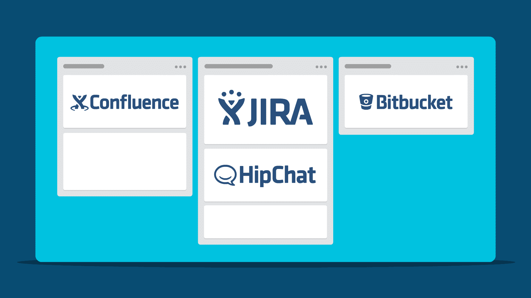 Atlassian integriert Trello in Bitbucket, Confluence, HipChat und JIRA