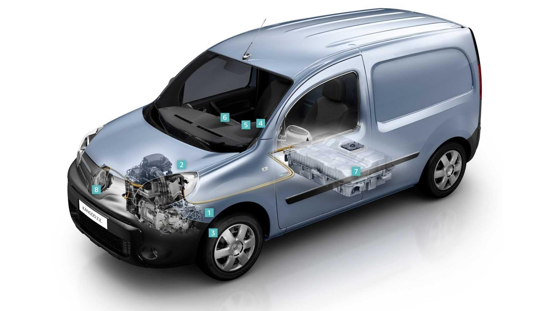 Renault kann Nachfrage nach Elektro-Lieferwagen nicht erfüllen