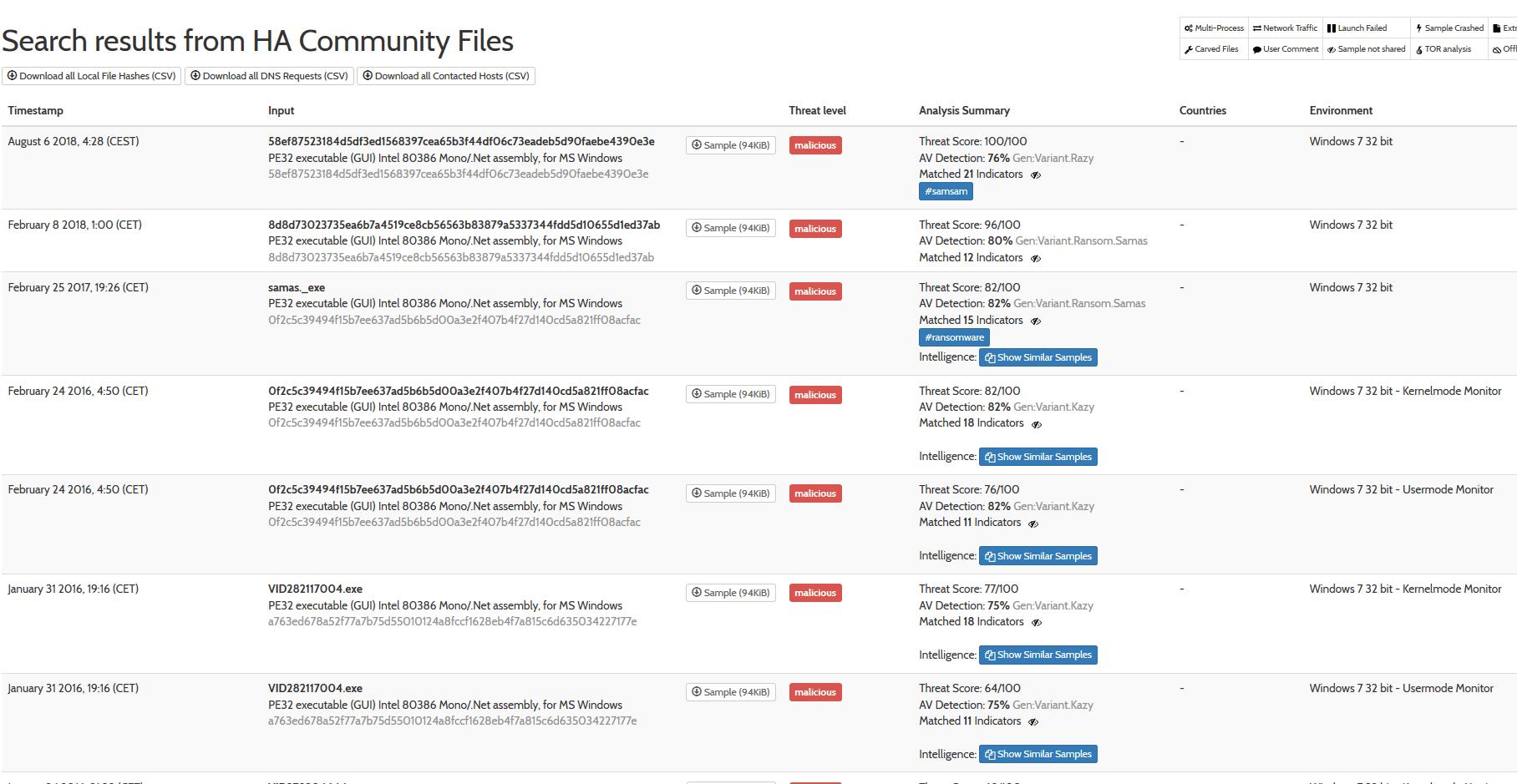 """Die Sucherergebnisse erscheinen in einer übersichtlichen Liste. Identische Dateigrößen nebst weitererer identischer Eigenschaften zeigen, dass die """"SamSam""""-Jagd erfolgreich war."""