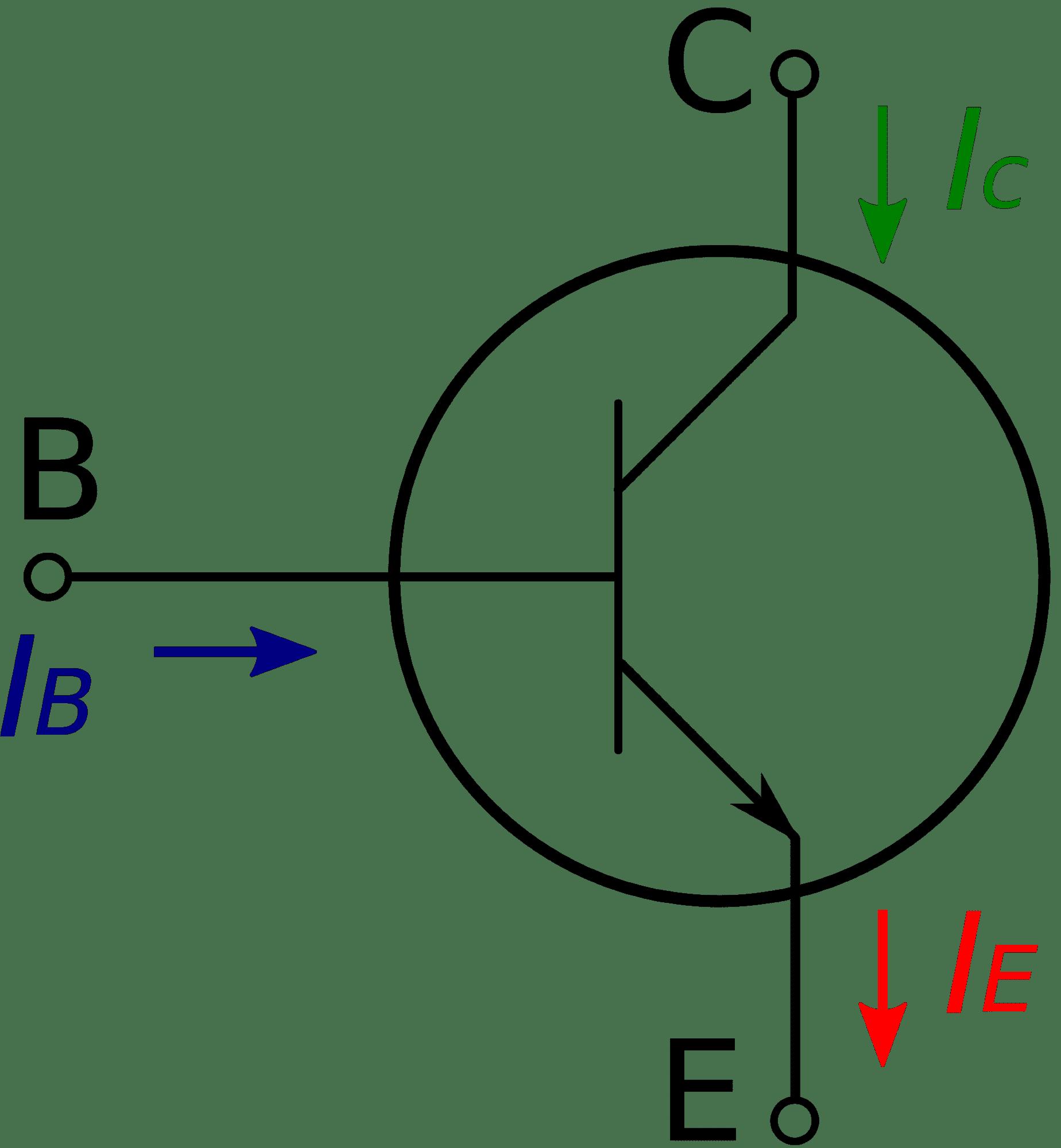 Liegt an der Basis eines bipolaren Transistors Strom an, wird die Grenzeschicht zwischen Collector und Emitter durchlässig, sodass