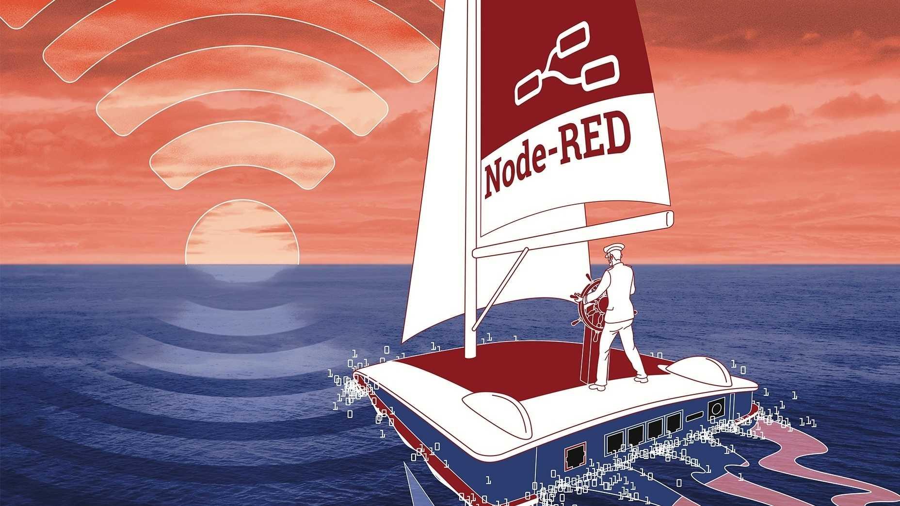 Fritzboxen mit Node-Red auslesen und steuern