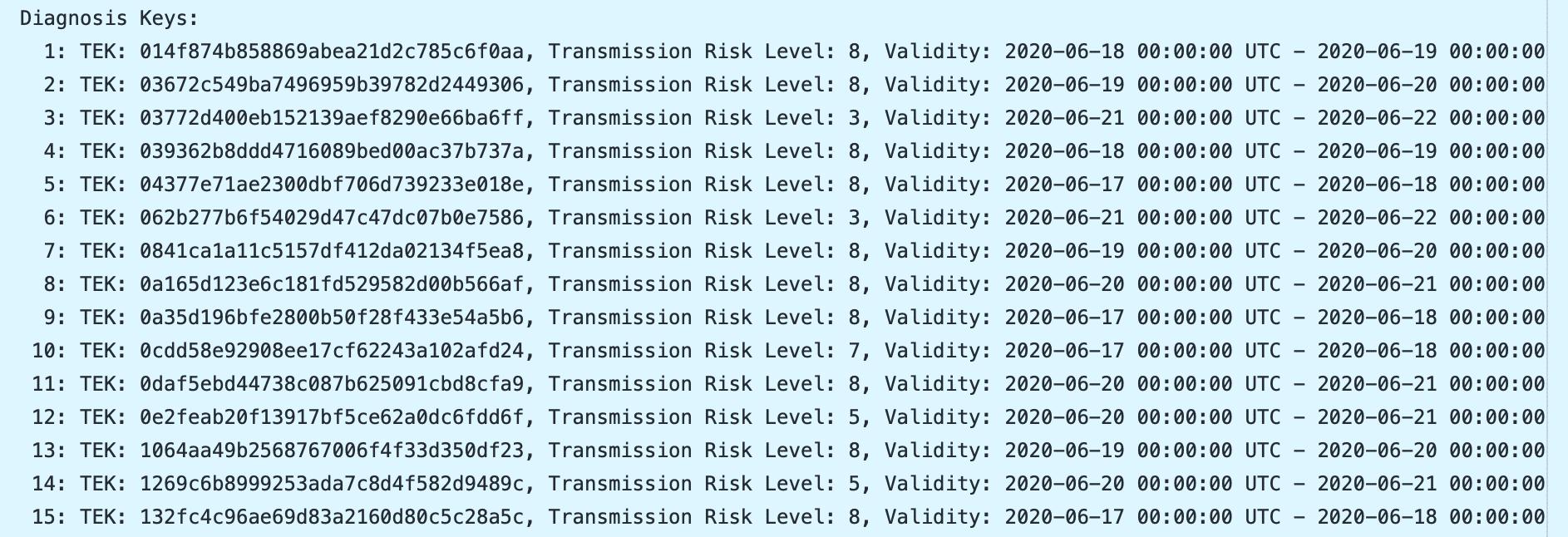 Zum Kontaktabgleich übertragen die Server Listen mit anonymisierten Tageskennungen, zusammen mit dem Datum und einem Wert zur Risikoermittlung.