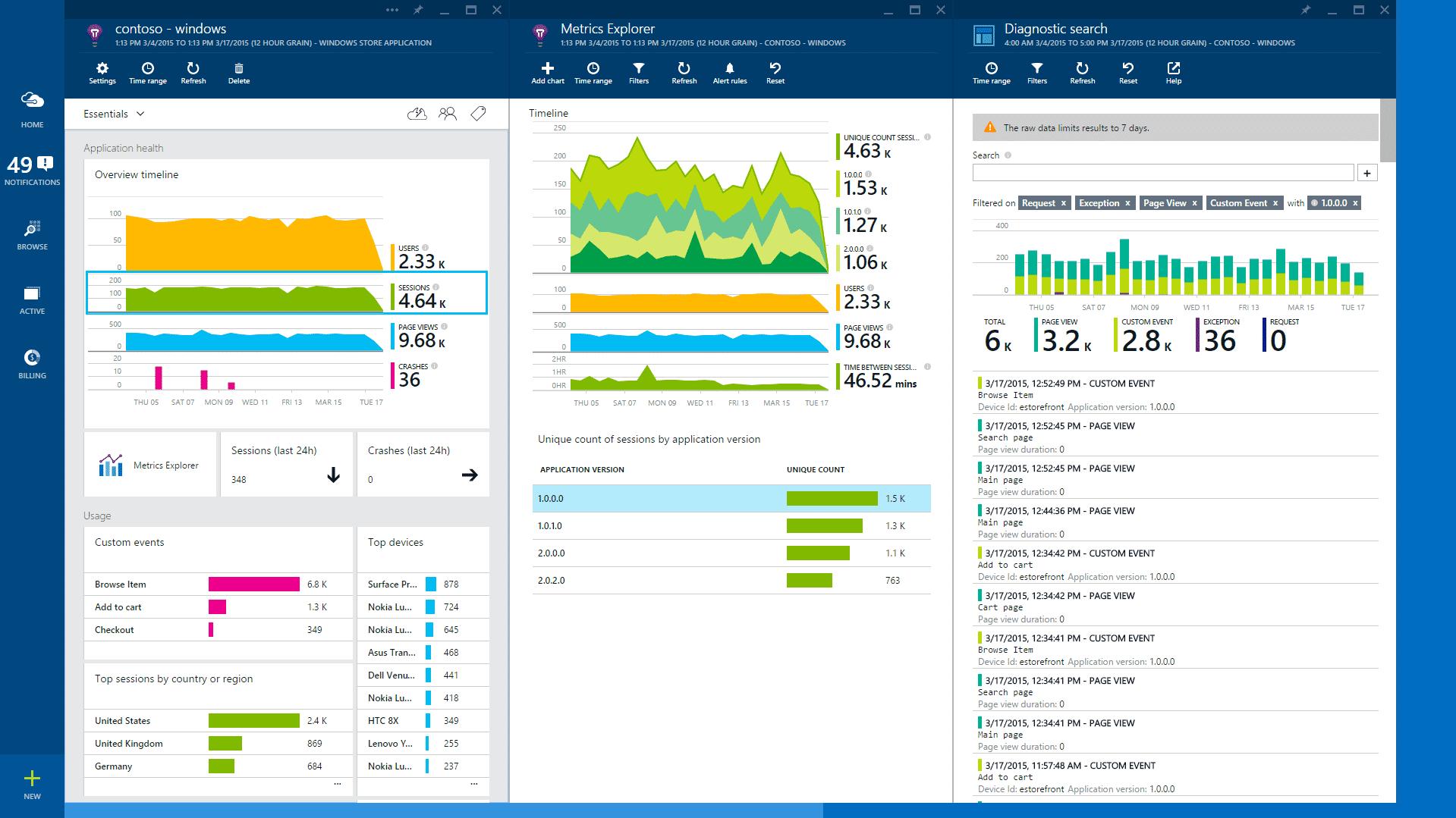 Microsoft veröffentlich erste Vorschau für Windows-10-Entwicklertools