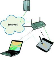 Im klassischen WLAN läuft jeglicher Datenverkehr über den zentralen Access Point, auch wenn zwei Geräte wie hier Notebook und Tablet-PC direkt schneller kommunizieren könnten.