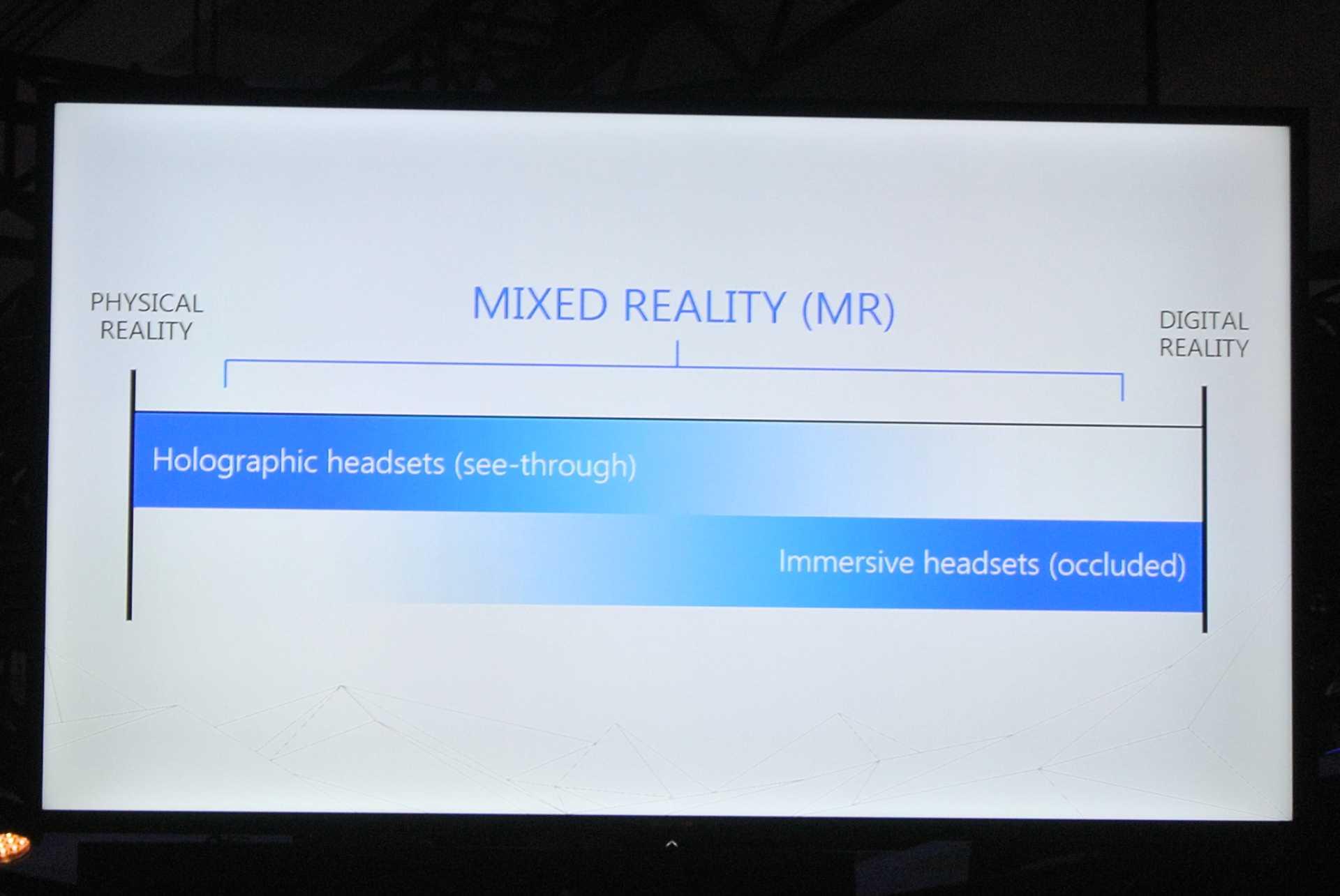 Virtual Reality ist für Microsoft nur eine Spielart der Mixed Reality.