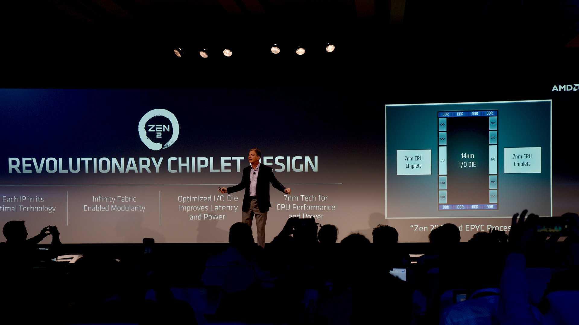 AMDs Chiplet-Design im Blockschema