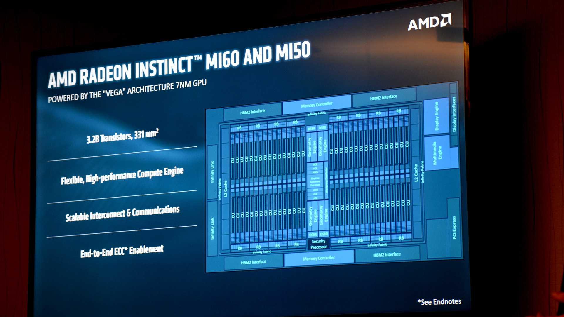 Radeon Instinc MI60 Blockdiagramm: Ähnlichkeiten zur Vega 10.