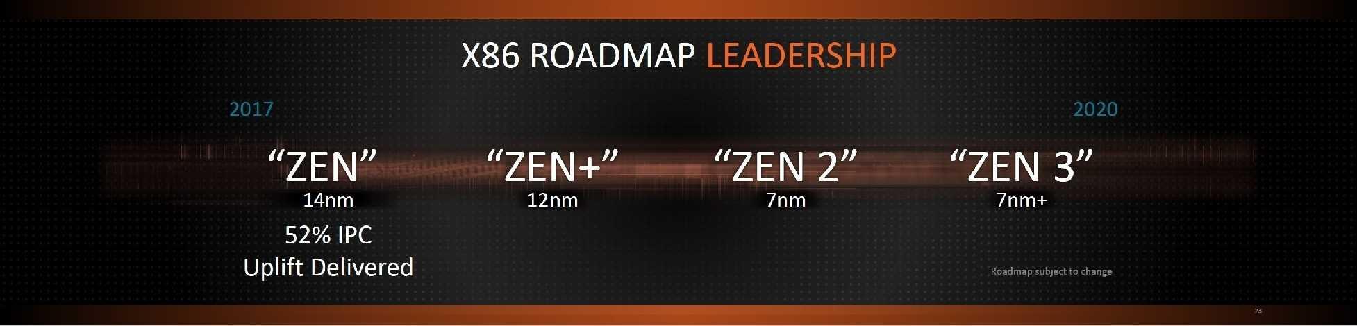 Zen-2-Prozessoren sollen 2019 erscheinen und bereits Hardware-Änderungen enthalten, die vor Spectre-ähnlichen Sicherheitslücken schützen sollen.