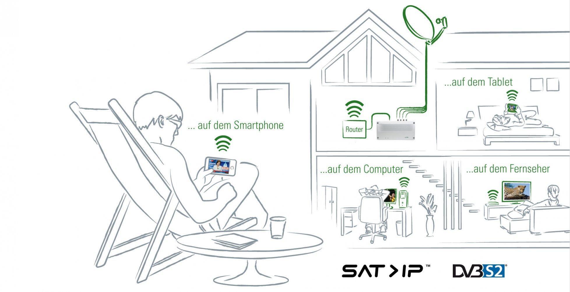 eyetv netstream 4sat verteilt satellitensignal auf pcs tablets und smartphones heise online. Black Bedroom Furniture Sets. Home Design Ideas