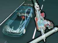 Ein Stellmotor verändert an einem Überlagerungsgetriebe in der Lenksäule die Übersetzung zwischen Lenkrad und Lenkung. Der kleine Stellmotor nutzt zum Gegenlenken die Kraft der hydraulischen Servolenkung mit.