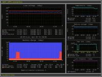 Monitorix UPS-Überwachung