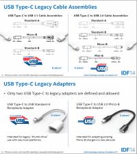 Andere Kabel-Kombinationen aus alten Steckern und neuen Typ-C-Konnektoren als die hier abgebildeten will das USB-IF nicht zertifizieren.