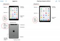 Apple-Geräteverrat, selbstverursacht: Auszug aus dem iOS-8.1-Handbuch mit neuen iPads.