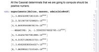 Dieser Ausschnitt aus einem Mathematica-Notebook demonstriert den Fehler beim Berechnen von Determinanten.