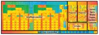 In der größten Ausbaustufe GT3 belegt die integrierte GPU zwei Drittel des gesamten Broadwell-Prozessors. Bei Prozessor-Varianten mit kleineren GPUs fehlt das linke Die-Drittel.