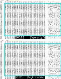 Vergleich auf Binär-Ebene: Teile von QWERTY und Regin sind eindeutig identisch.