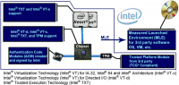 Intel Measured Launch Environment MLE - TXT