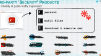 Schutzsoftware für Mac OS X nutzlos – Apples Mechanismen auch