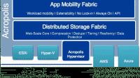 Nutanix positioniert sich mit eigenem Hypervisor  und Managementplattform  gegen VMware