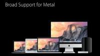 Mac Monitore