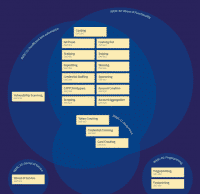 Das OWASP-Handbuch beschreibt und klassifiziert automatisiert durchführbare Angriffe.