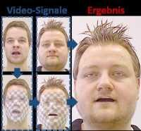 Ausgangsvideosignal und das Ergebnis