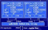 SPARC64 VI Blockschaltbild