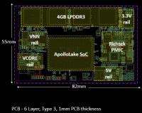 Intel Apollo Lake: Platinen-Layout