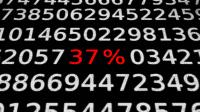 Zahlen, bitte! 37 Prozent aller gekauften Spiele bleiben ungespielt