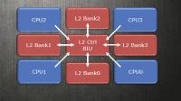 Samsungs erster selbstgemachter ARMv8-Prozessor