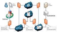 RIPE 73: Bundesregierung fordert mehr IPv6-Adressen