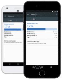Die Fernwartung über Plattformgrenzen hinweg funktioniert nicht nur zwischen Android und iOS.