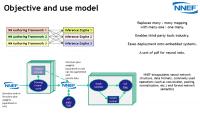 Das NNEF-Diagramm gibt einen Überblick über die Verwendung des geplanten Formats.