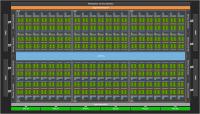 GPU-Architektur: Shader in ihrer natürlichen Umgebung.