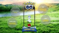 Pokémon Go Community Day: Drei Stunden Drachenfest