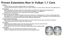 Extensions, die in Vulkan 1.1 integriert wurden