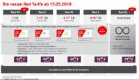Die neuen Vodafone-Tarife gelten ab dem 15. Mai.