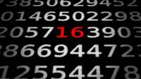Zahlen, bitte! Der Amiga - eine Dekade Pop Art in 16-Bit