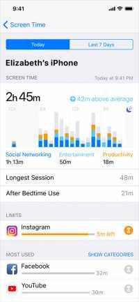 Mit welchen Apps man Zeit verschwendet, will man vielleicht gar nicht so genau wissen –iOS 12 führt es jedenfalls penibel auf.