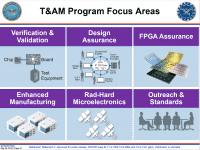 Das DoD-Programm für Trusted an Assured Microelectronics (T&AM) stellt sechs Bereiche in den Vordergrund.